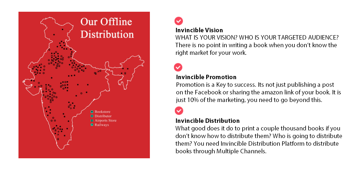book publishing & offline distributtion